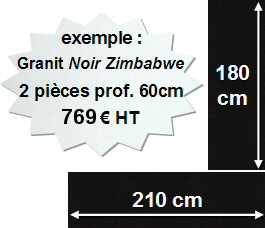 Plan de travail cuisine sur mesure plan de travail granit for Plan de travail marbre noir pas cher